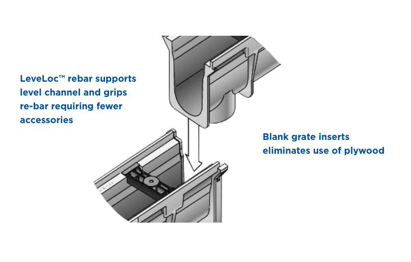 Dura Slope Modular Sections Streamlined installation