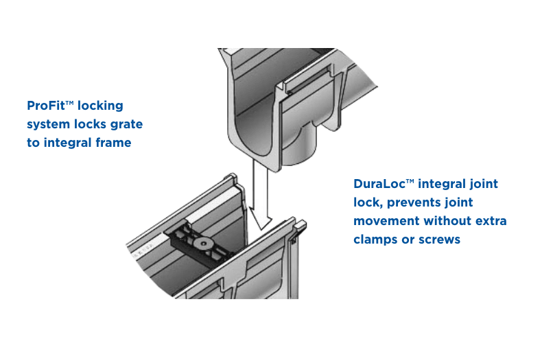 Dura Slope Modular Sections Locks in place