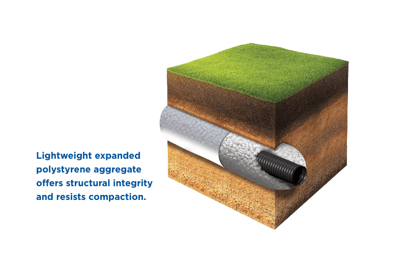 Specially Engineered Flow Channels